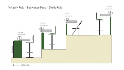 Wrigley Field (Chicago Cubs) - Budweiser Patio Plans